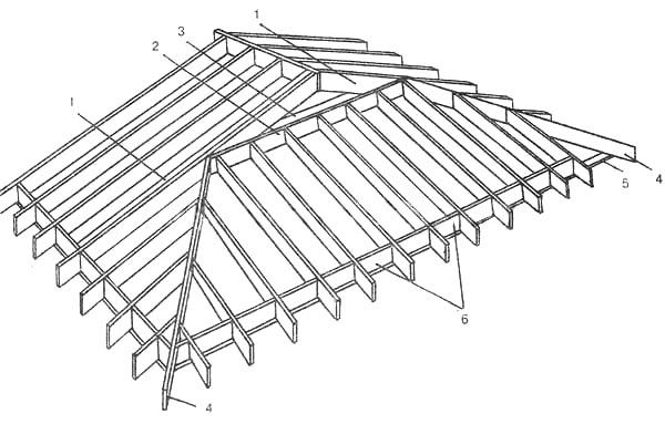 Гарантийные сроки на ремонт крыши